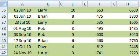 Conditional formatting examples